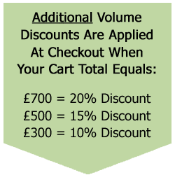 additional volume discounts